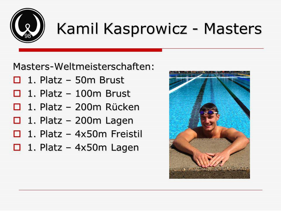 Kamil Kasprowicz - Masters