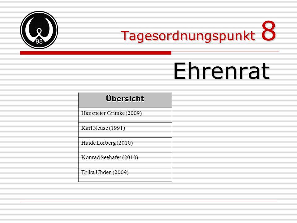 Ehrenrat Tagesordnungspunkt 8 Übersicht Hanspeter Grimke (2009)