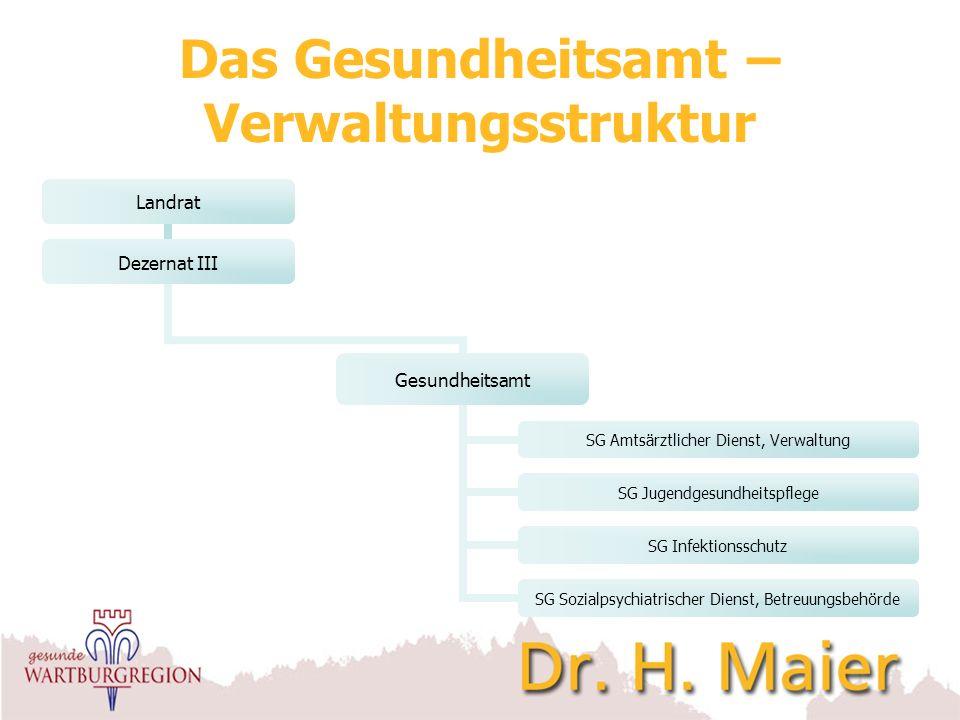 Das Gesundheitsamt – Verwaltungsstruktur