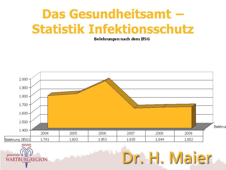 Das Gesundheitsamt – Statistik Infektionsschutz
