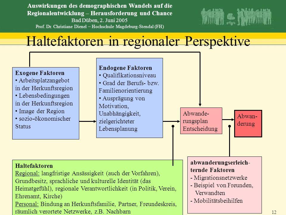 Haltefaktoren in regionaler Perspektive