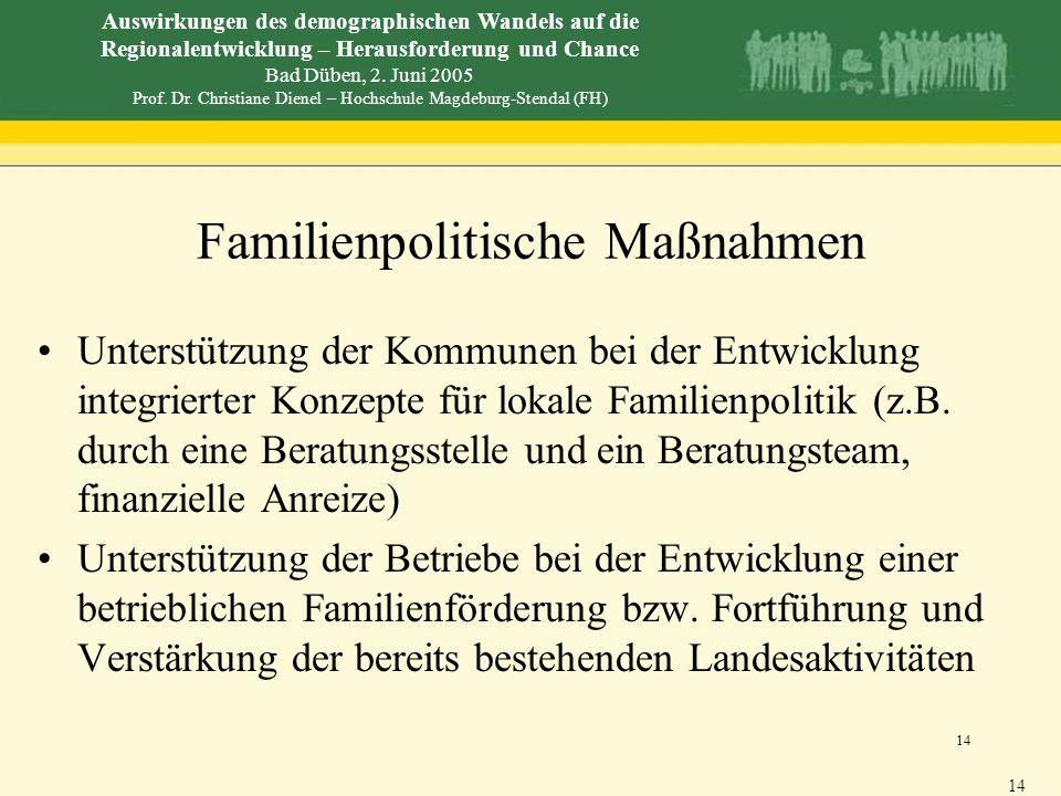 Familienpolitische Maßnahmen