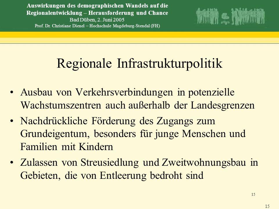 Regionale Infrastrukturpolitik