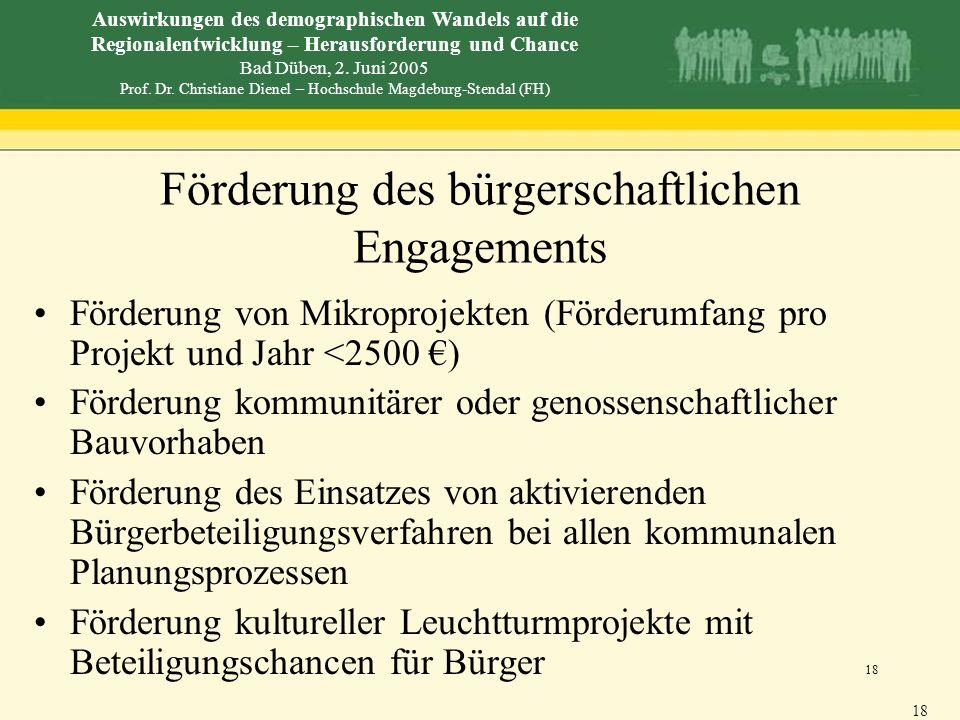 Förderung des bürgerschaftlichen Engagements