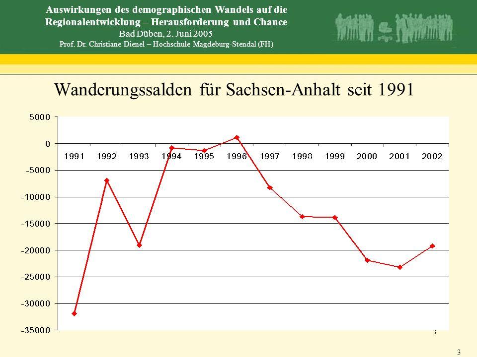 Wanderungssalden für Sachsen-Anhalt seit 1991