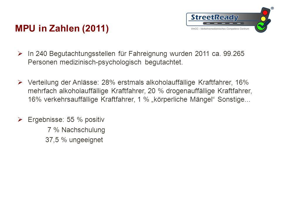 MPU in Zahlen (2011)In 240 Begutachtungsstellen für Fahreignung wurden 2011 ca. 99.265 Personen medizinisch-psychologisch begutachtet.