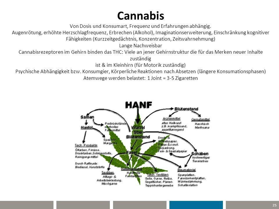 Cannabis Von Dosis und Konsumart, Frequenz und Erfahrungen abhängig