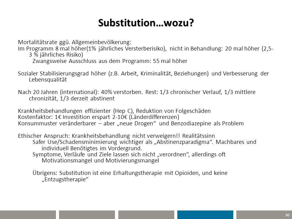 Substitution…wozu Mortalitätsrate ggü. Allgemeinbevölkerung: