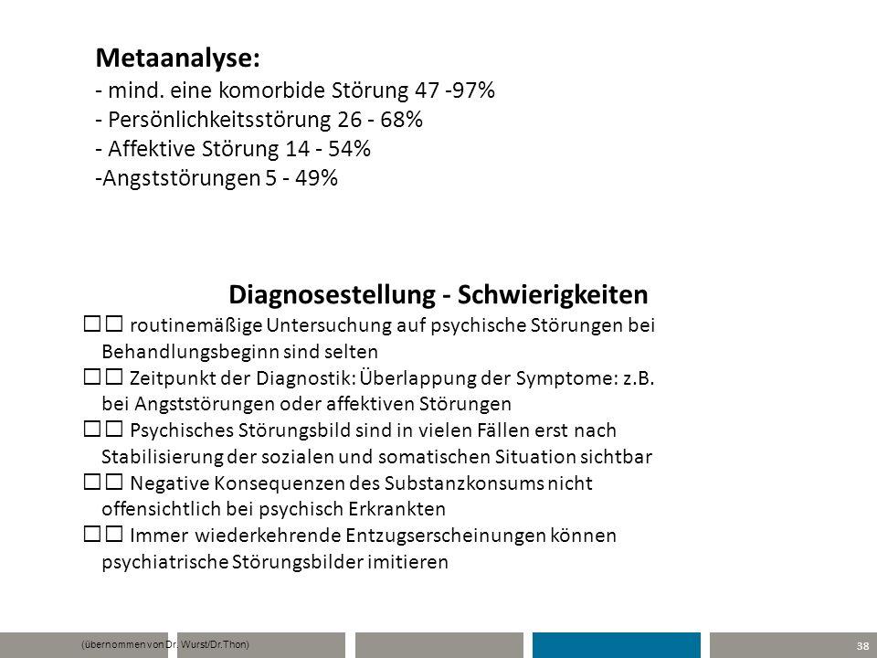 Diagnosestellung - Schwierigkeiten