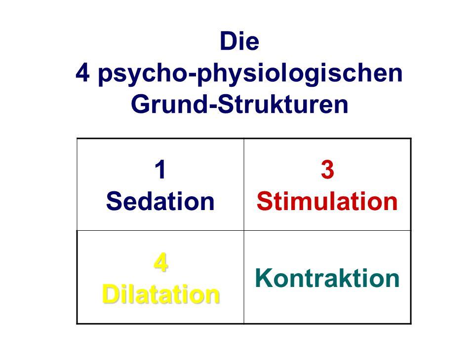 Die 4 psycho-physiologischen Grund-Strukturen