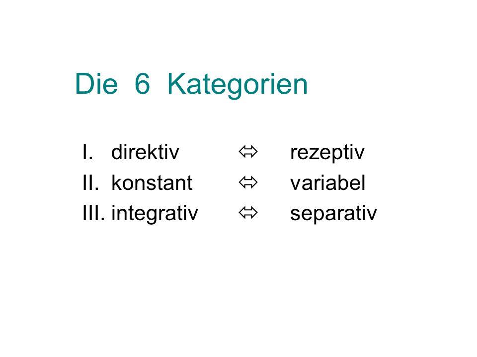Die 6 Kategorien I. direktiv  rezeptiv II. konstant  variabel