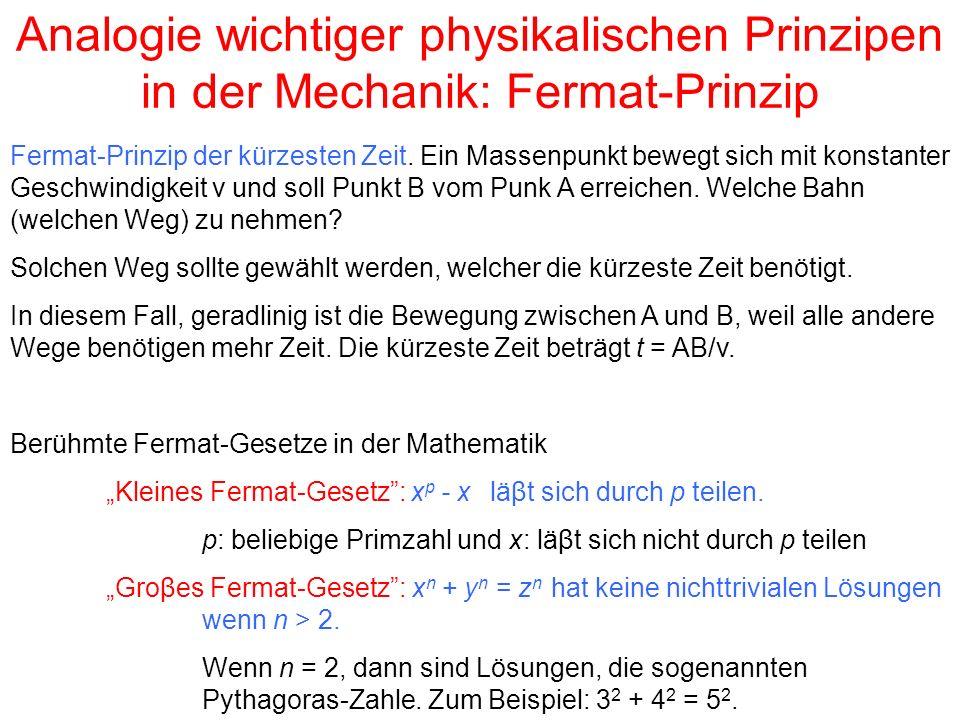 Analogie wichtiger physikalischen Prinzipen in der Mechanik: Fermat-Prinzip