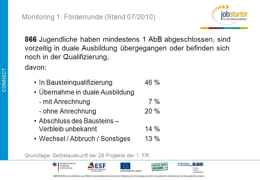 Monitoring 1. Förderrunde (Stand 07/2010)