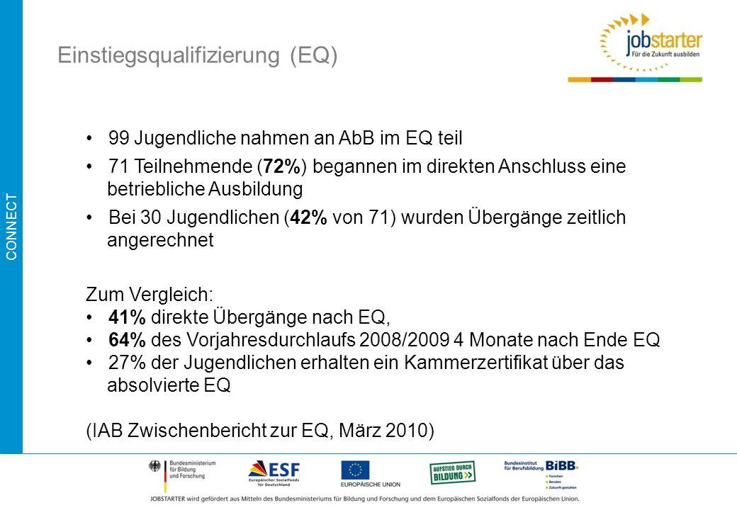 Einstiegsqualifizierung (EQ)