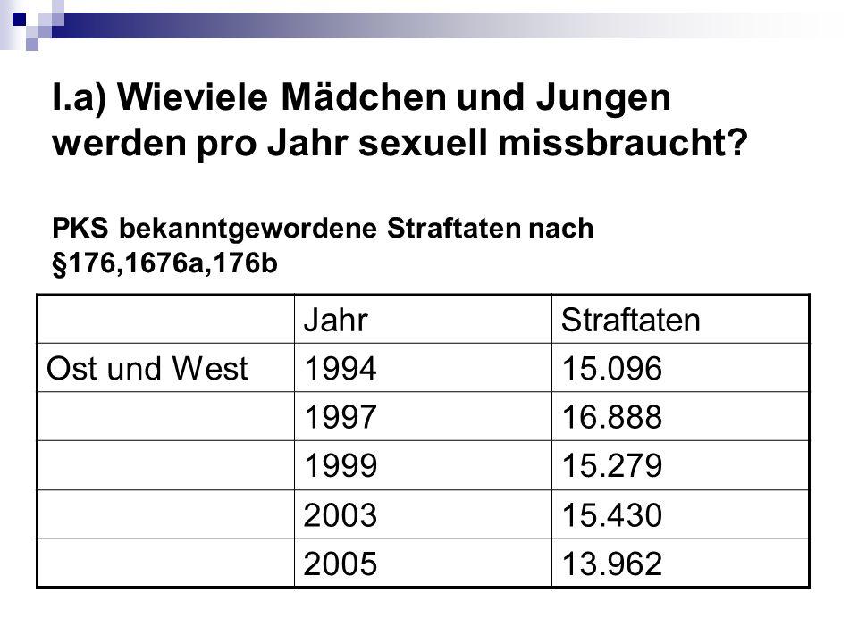 I. a) Wieviele Mädchen und Jungen werden pro Jahr sexuell missbraucht