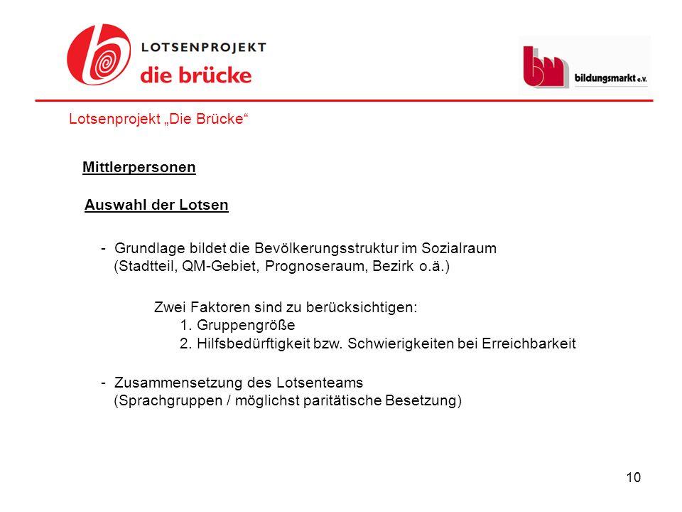 """Lotsenprojekt """"Die Brücke"""