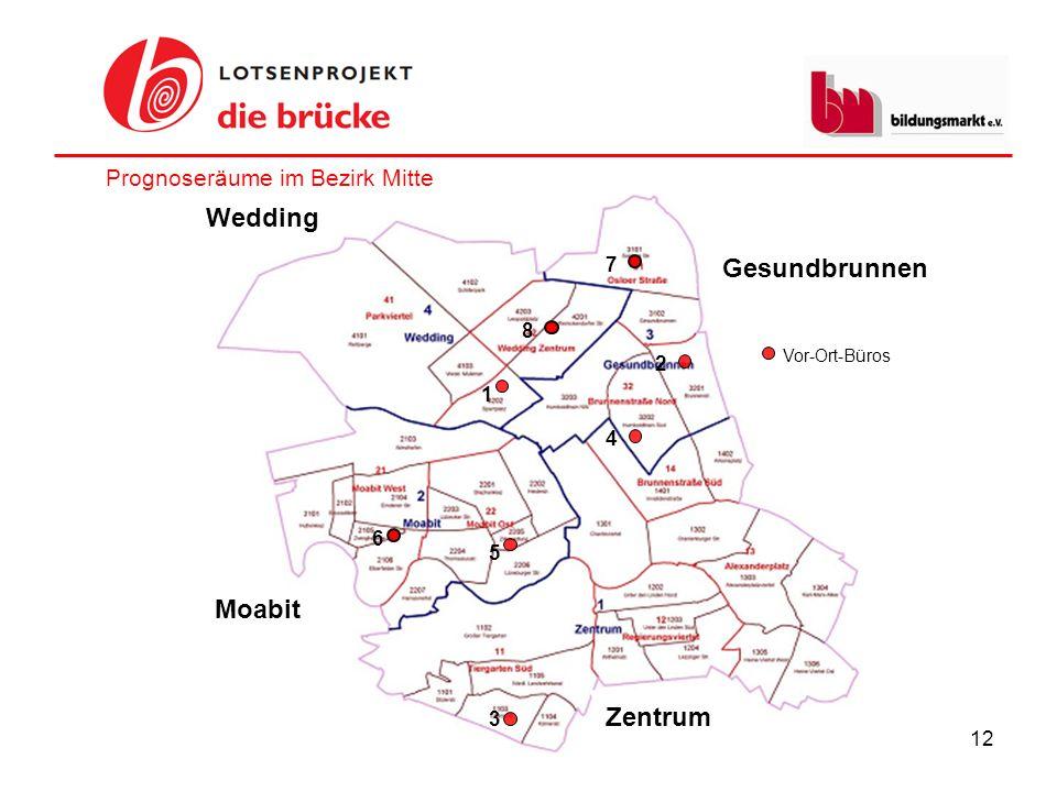 Prognoseräume im Bezirk Mitte