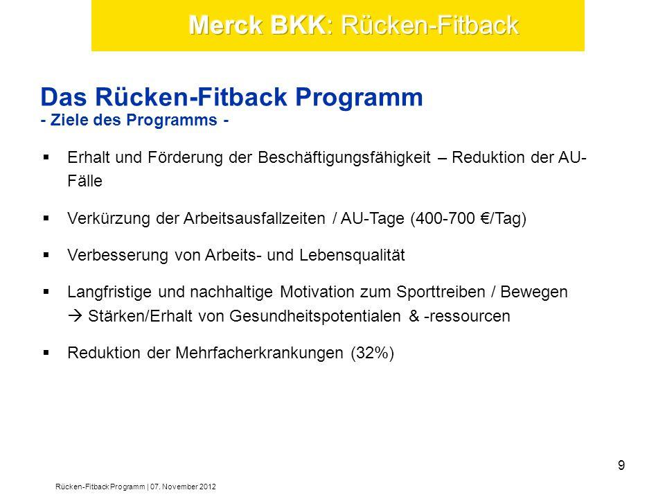 Das Rücken-Fitback Programm - Ziele des Programms -