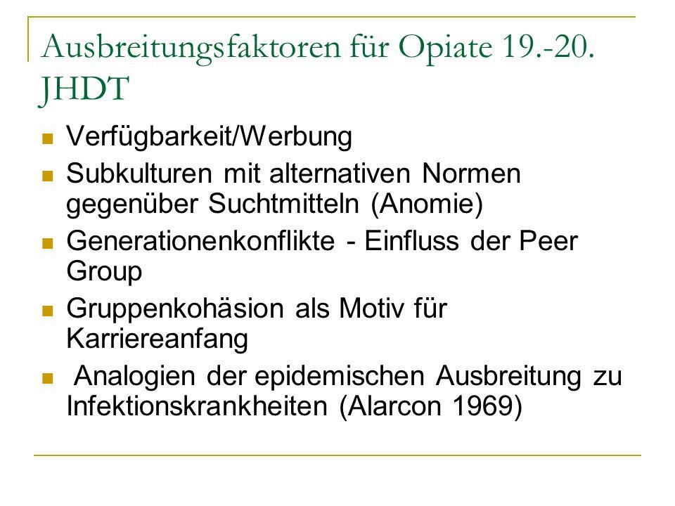 Ausbreitungsfaktoren für Opiate 19.-20. JHDT