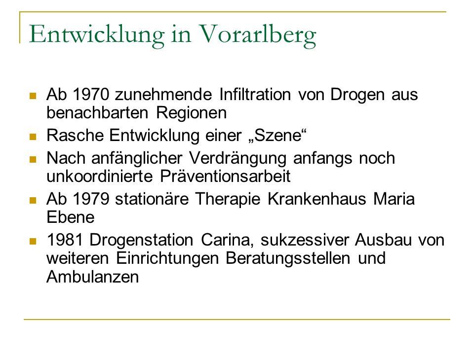 Entwicklung in Vorarlberg