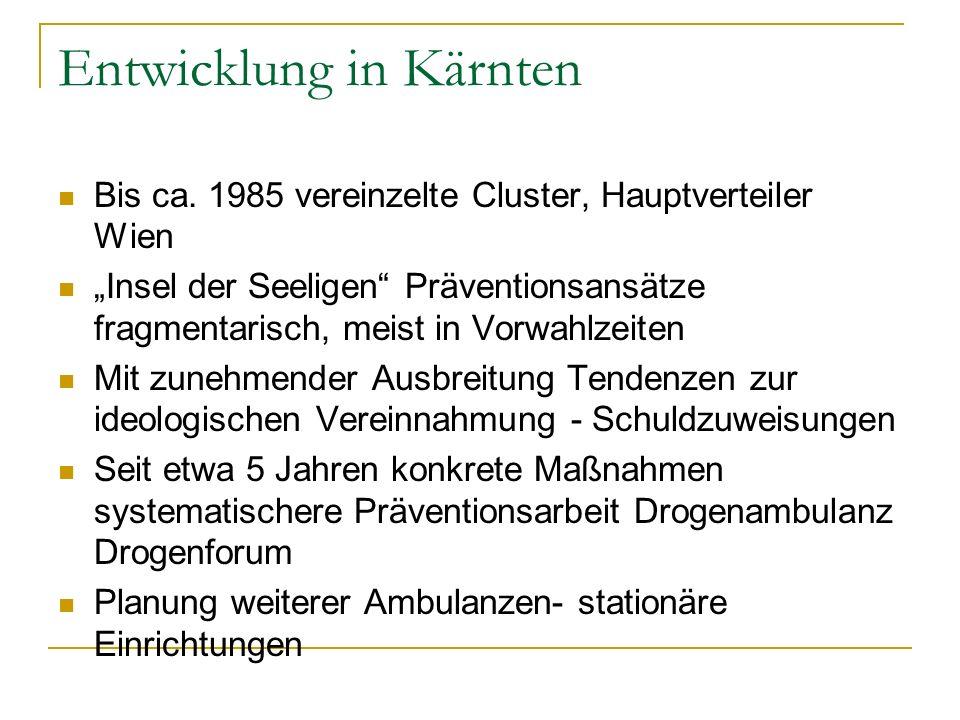 Entwicklung in Kärnten
