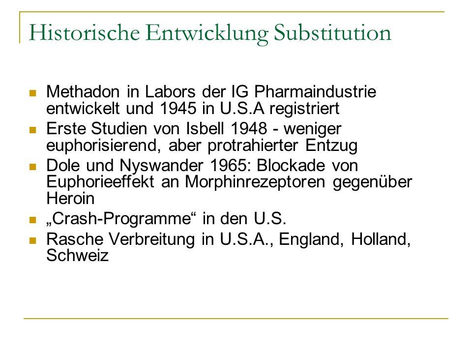 Historische Entwicklung Substitution