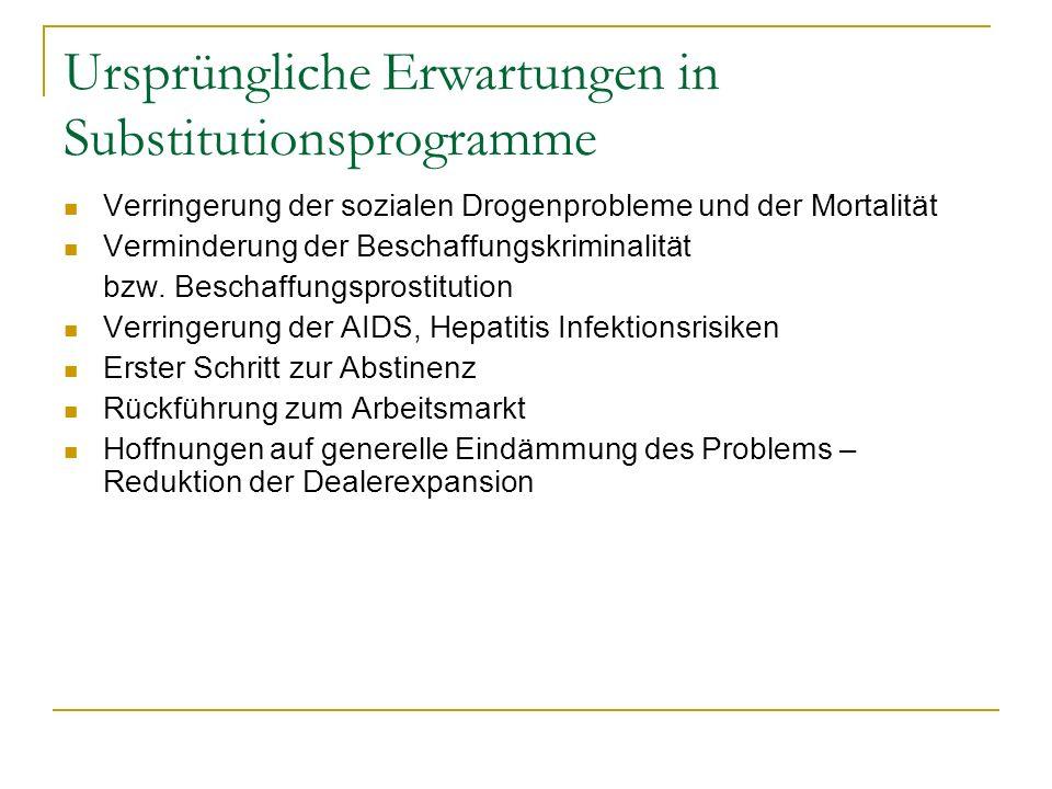 Ursprüngliche Erwartungen in Substitutionsprogramme