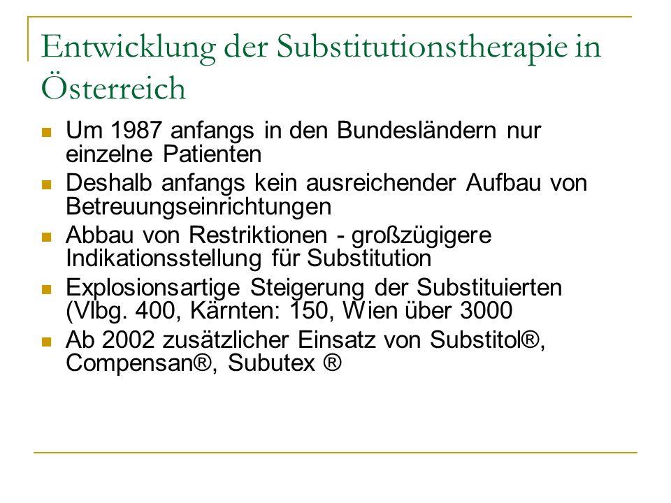 Entwicklung der Substitutionstherapie in Österreich