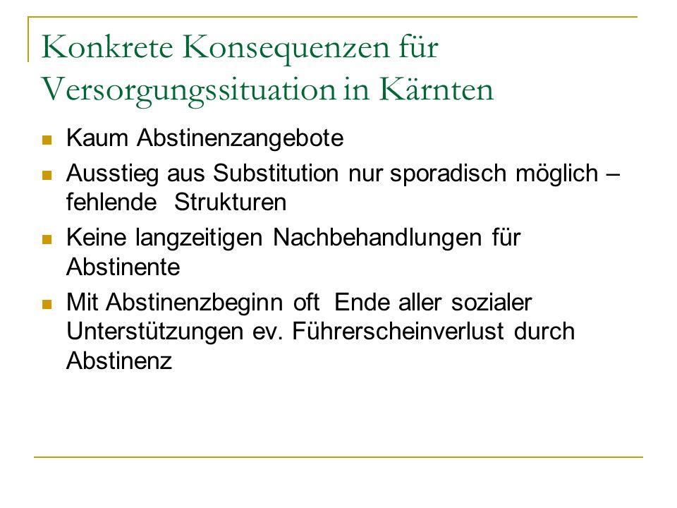 Konkrete Konsequenzen für Versorgungssituation in Kärnten