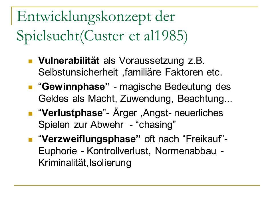 Entwicklungskonzept der Spielsucht(Custer et al1985)