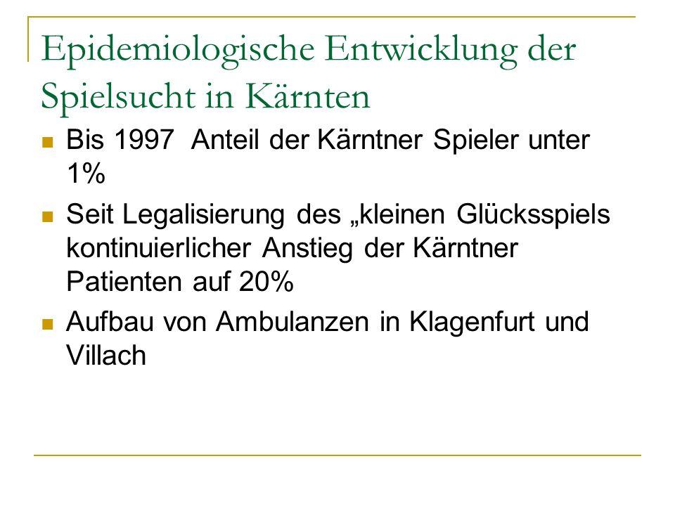 Epidemiologische Entwicklung der Spielsucht in Kärnten