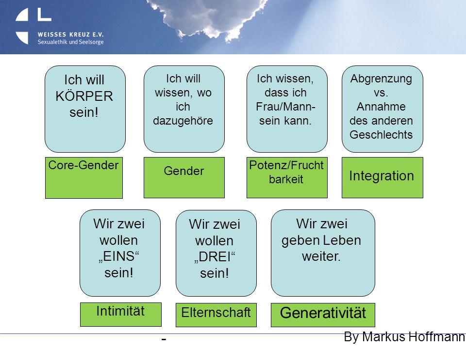 Generativität - Ich will KÖRPER sein! Integration