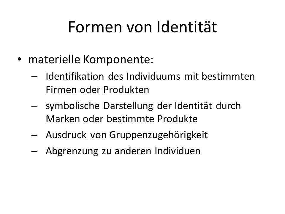 Formen von Identität materielle Komponente: