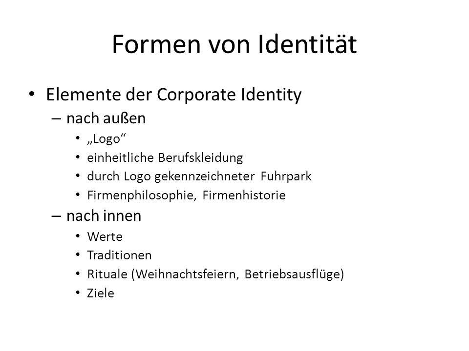 Formen von Identität Elemente der Corporate Identity nach außen