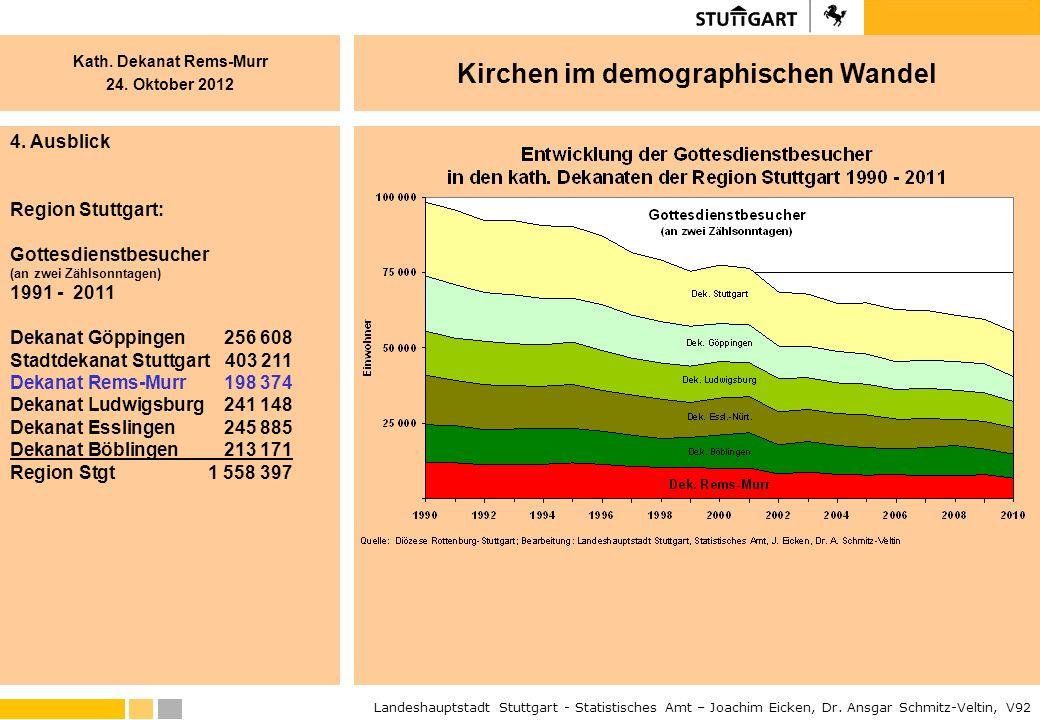 Gottesdienstbesucher 1991 - 2011 Dekanat Göppingen 256 608