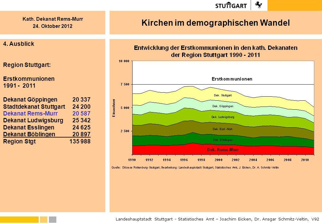 4. Ausblick Region Stuttgart: Erstkommunionen. 1991 - 2011. Dekanat Göppingen 20 337. Stadtdekanat Stuttgart 24 200 Dekanat Rems-Murr 20 587.