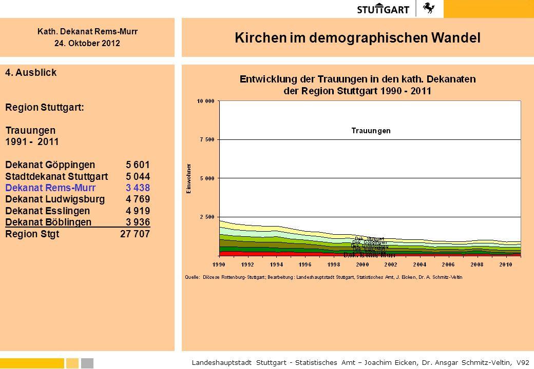 4. Ausblick Region Stuttgart: Trauungen. 1991 - 2011. Dekanat Göppingen 5 601. Stadtdekanat Stuttgart 5 044 Dekanat Rems-Murr 3 438.