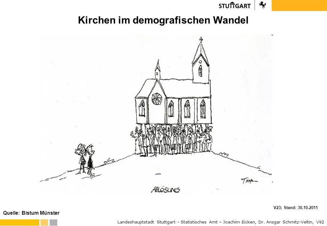 Kirchen im demografischen Wandel
