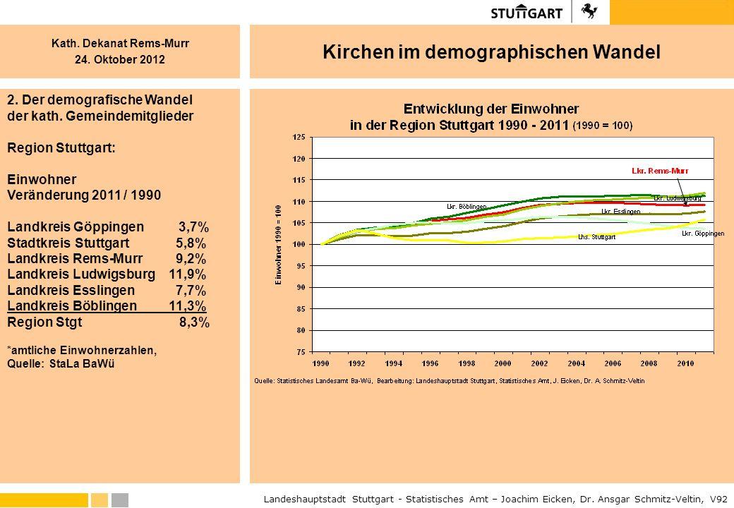 2. Der demografische Wandel der kath. Gemeindemitglieder