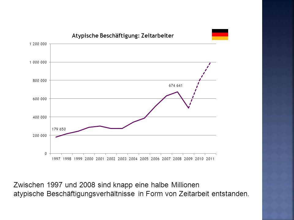 Zwischen 1997 und 2008 sind knapp eine halbe Millionen