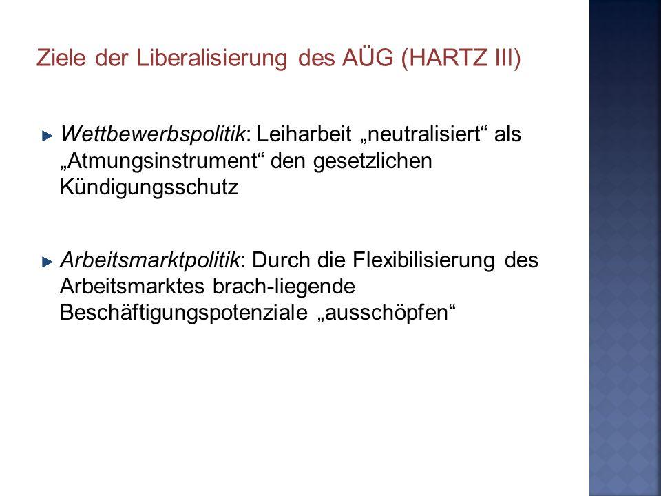Ziele der Liberalisierung des AÜG (HARTZ III)