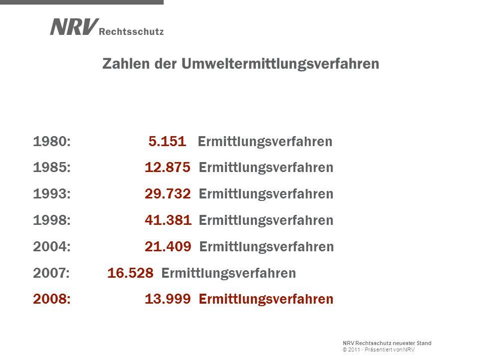 Zahlen der Umweltermittlungsverfahren