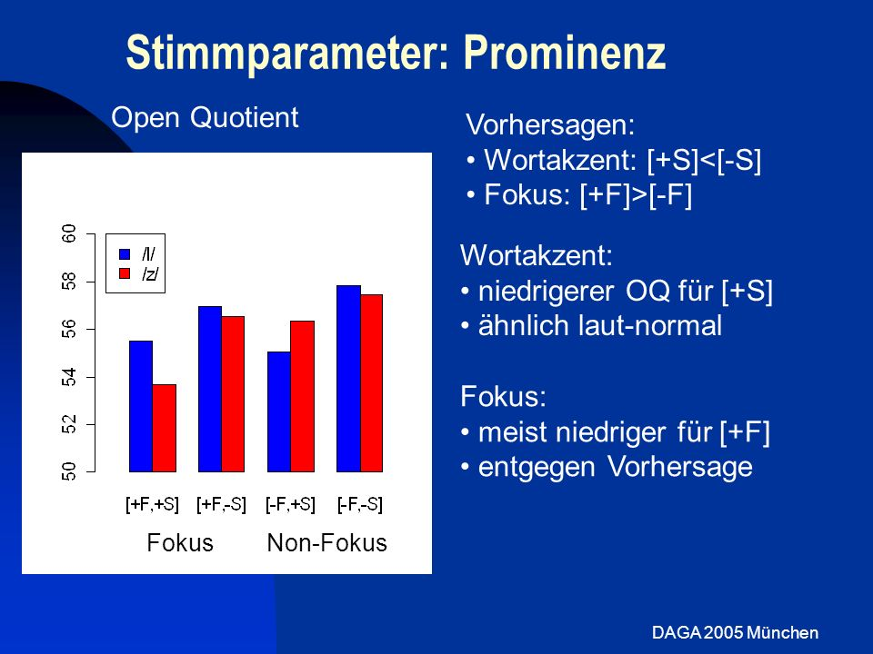 Stimmparameter: Prominenz