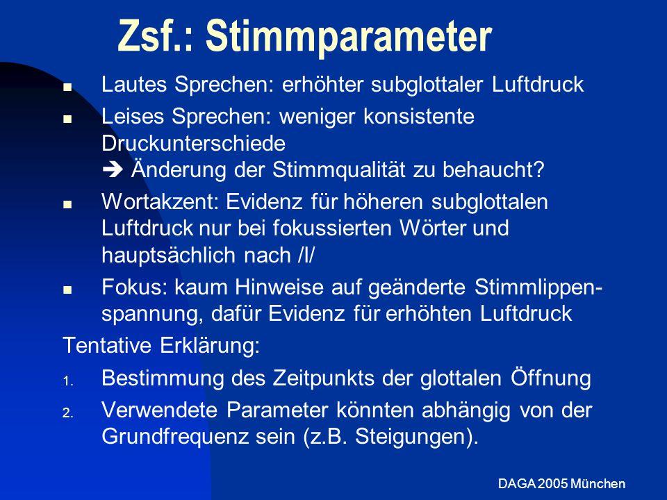 Zsf.: Stimmparameter Lautes Sprechen: erhöhter subglottaler Luftdruck