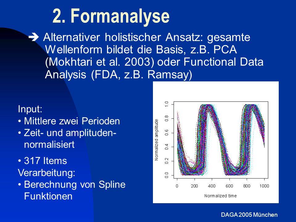 2. Formanalyse