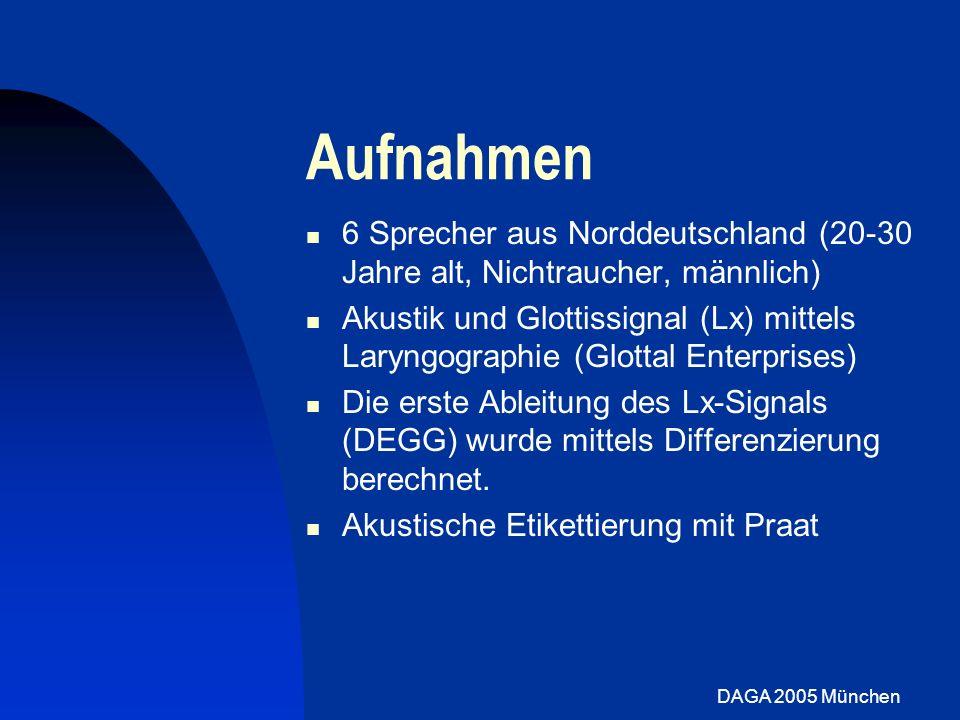Aufnahmen 6 Sprecher aus Norddeutschland (20-30 Jahre alt, Nichtraucher, männlich)