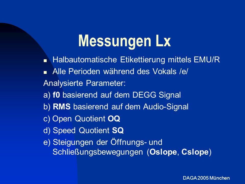 Messungen Lx Halbautomatische Etikettierung mittels EMU/R
