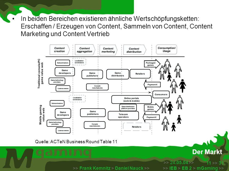 In beiden Bereichen existieren ähnliche Wertschöpfungsketten: Erschaffen / Erzeugen von Content, Sammeln von Content, Content Marketing und Content Vertrieb