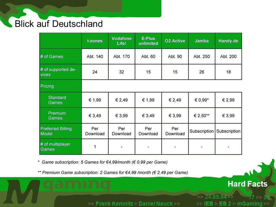Blick auf Deutschland Hard Facts >> 24.05.04 >>
