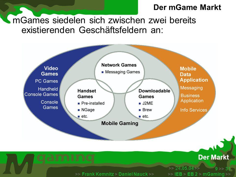 Der mGame Markt mGames siedelen sich zwischen zwei bereits existierenden Geschäftsfeldern an: